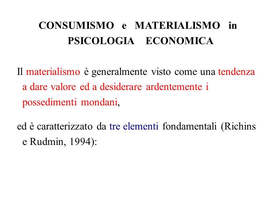 CONSUMISMO e MATERIALISMO in PSICOLOGIA ECONOMICA