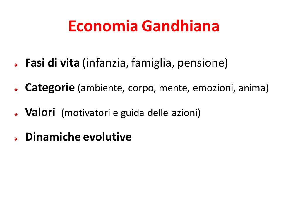 Economia Gandhiana Fasi di vita (infanzia, famiglia, pensione)