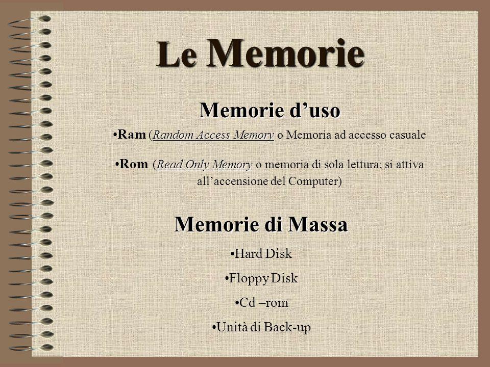 Ram (Random Access Memory o Memoria ad accesso casuale