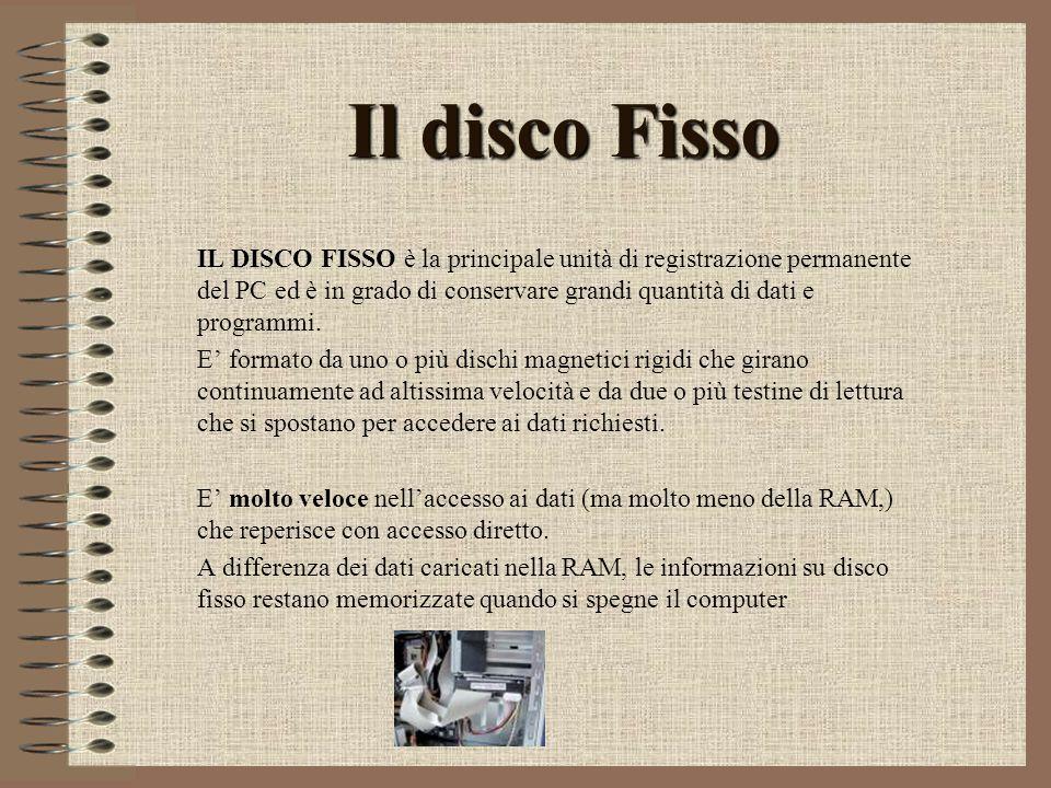 Il disco Fisso