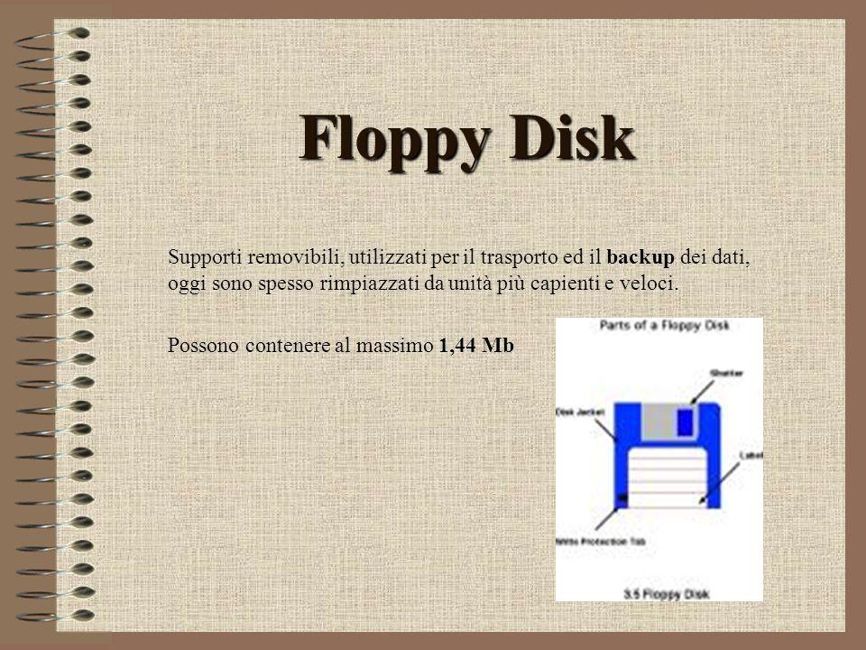 Floppy Disk Supporti removibili, utilizzati per il trasporto ed il backup dei dati, oggi sono spesso rimpiazzati da unità più capienti e veloci.