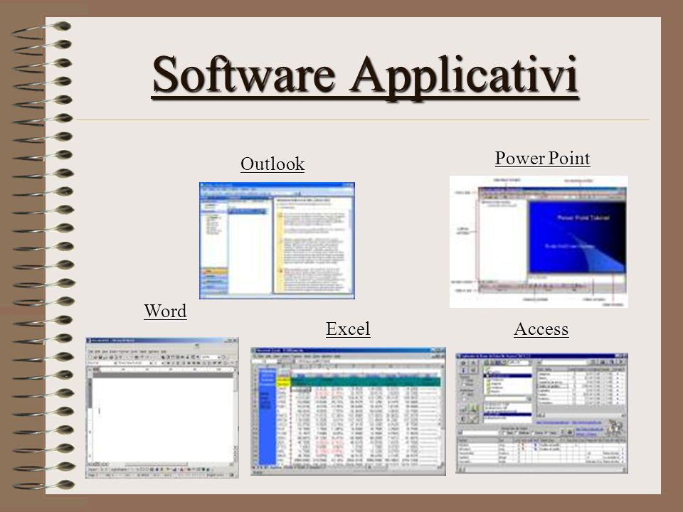 Software Applicativi Power Point Outlook Word Excel Access