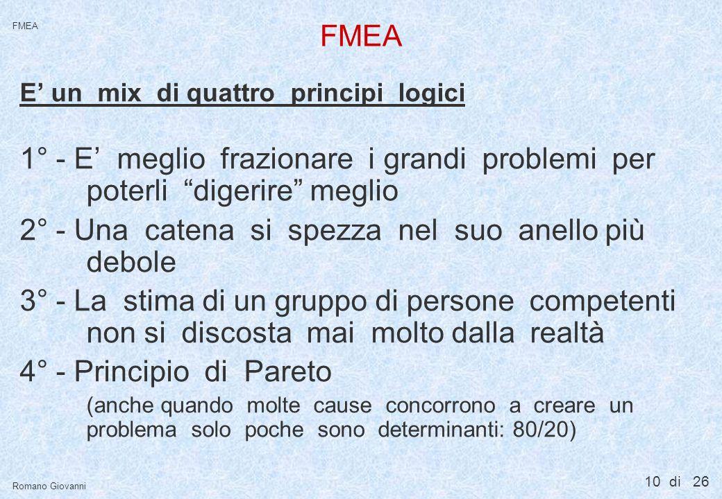 FMEA La FMEA fornisce un metodo per esaminare sistematicamente tutti i modi in cui una failure può presentarsi.