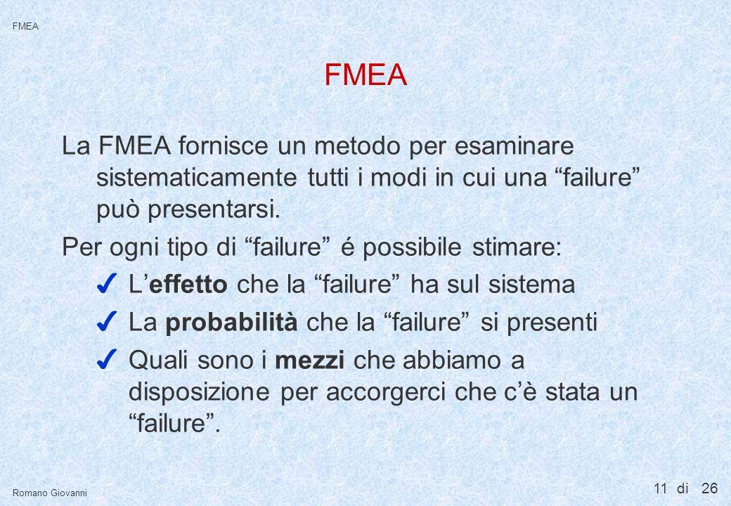 FMEA Una buona FMEA Identifica i modi di failure potenziali e noti