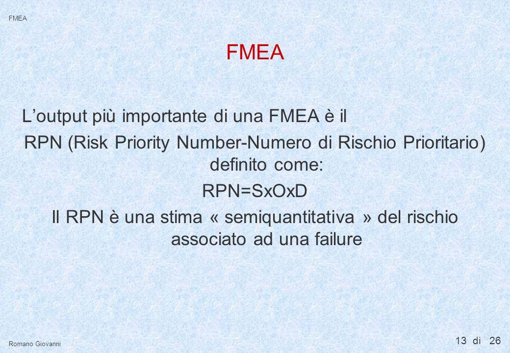 FMEA Cosa sono i tre fattori di cui sopra