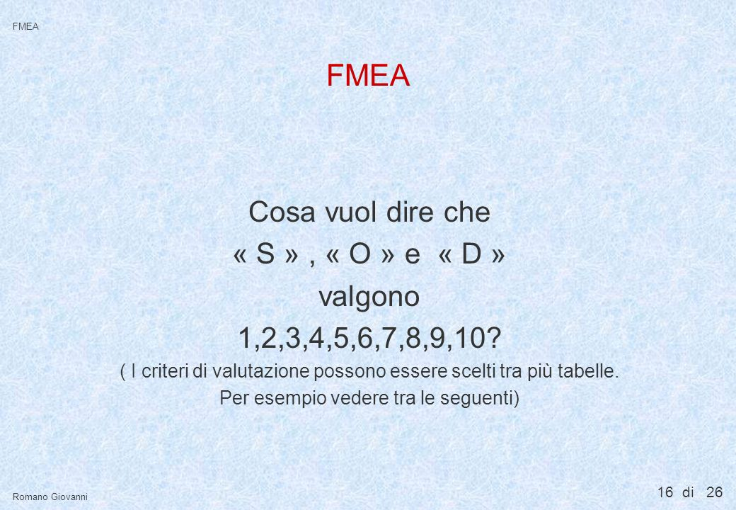 Severity FMEA Rank Criteria No effect 1