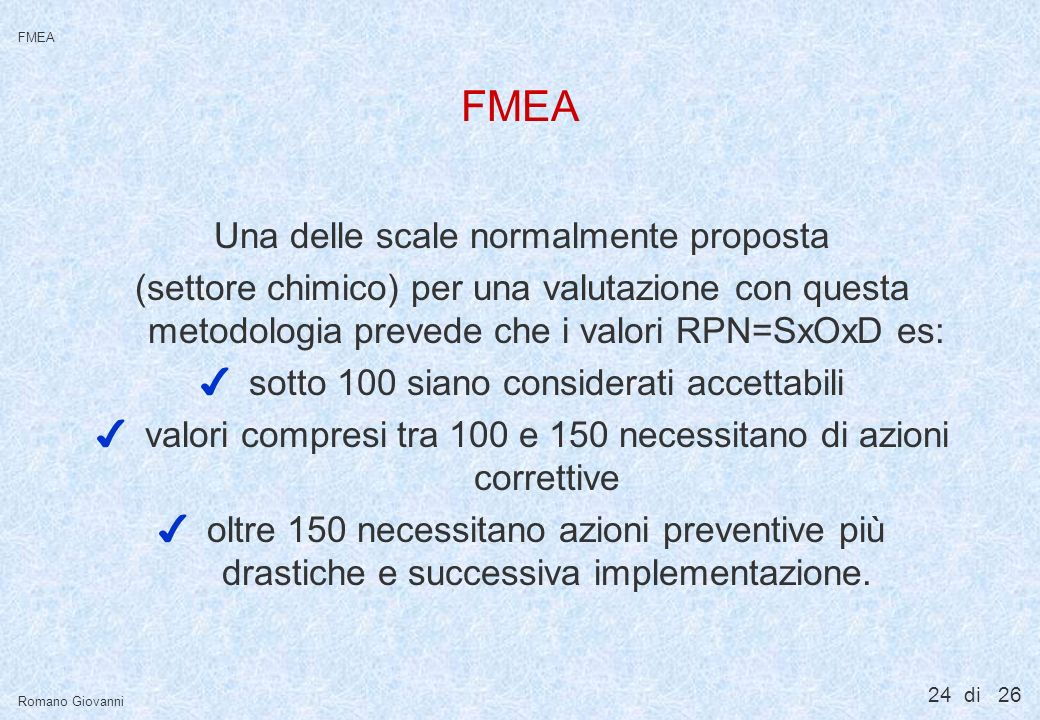 FMEA Il team ideale per condurre una FMEA. System Engineer. Safety Engineer. Test Engineer. Subsystem Engineer.