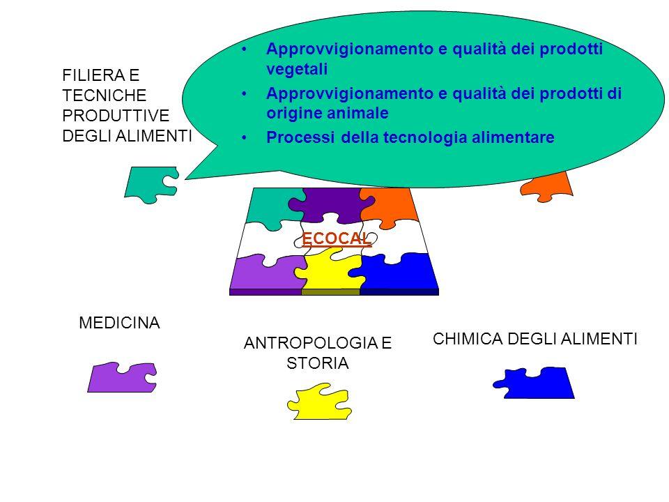 Approvvigionamento e qualità dei prodotti vegetali