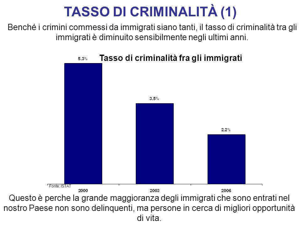 TASSO DI CRIMINALITÀ (1)