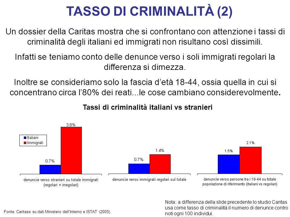 TASSO DI CRIMINALITÀ (2)