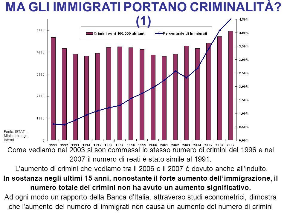 MA GLI IMMIGRATI PORTANO CRIMINALITÀ (1)