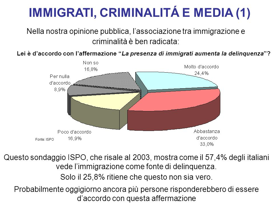 IMMIGRATI, CRIMINALITÁ E MEDIA (1)