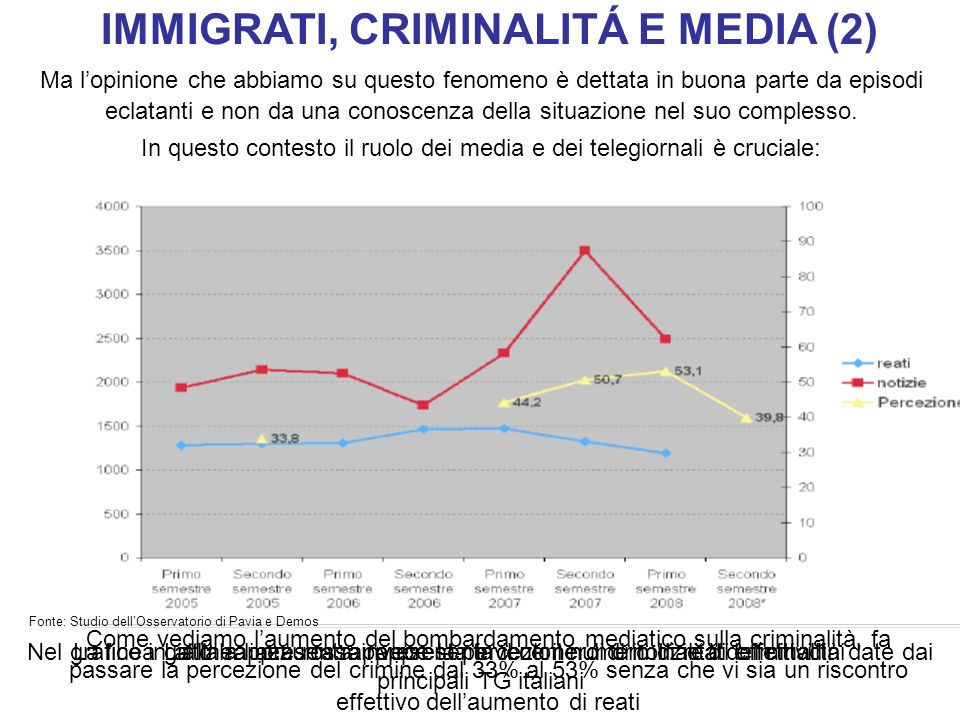 IMMIGRATI, CRIMINALITÁ E MEDIA (2)