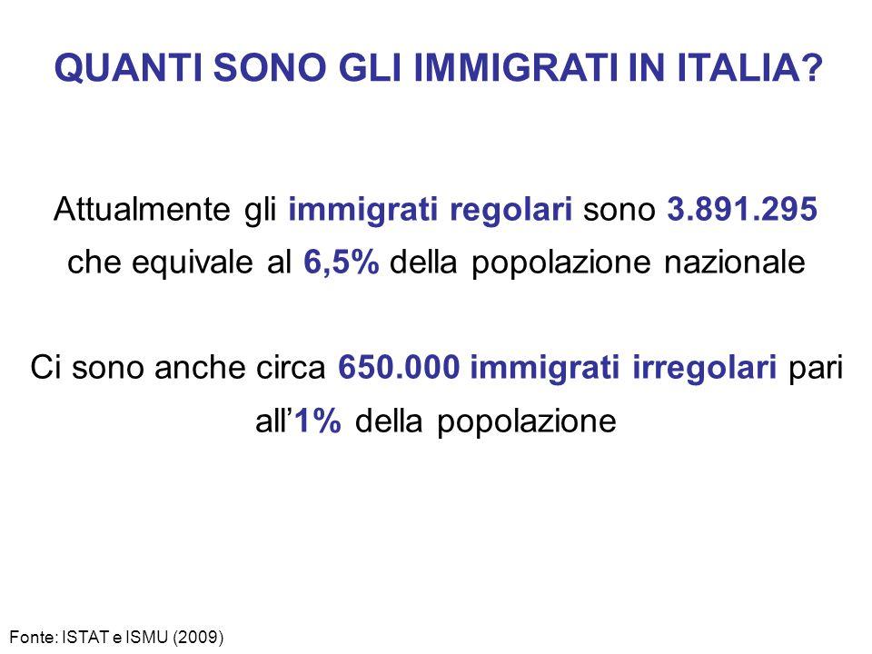 QUANTI SONO GLI IMMIGRATI IN ITALIA