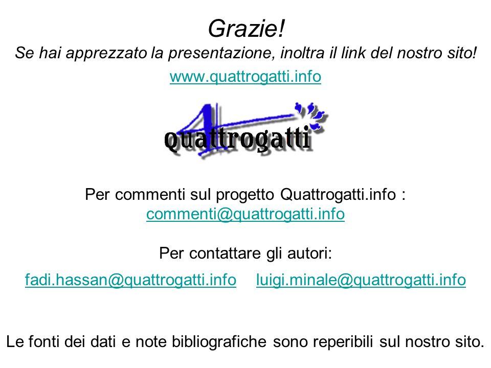 Grazie!Se hai apprezzato la presentazione, inoltra il link del nostro sito! www.quattrogatti.info. Per commenti sul progetto Quattrogatti.info :