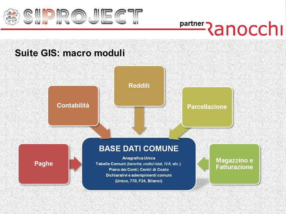 Suite GIS: macro moduli