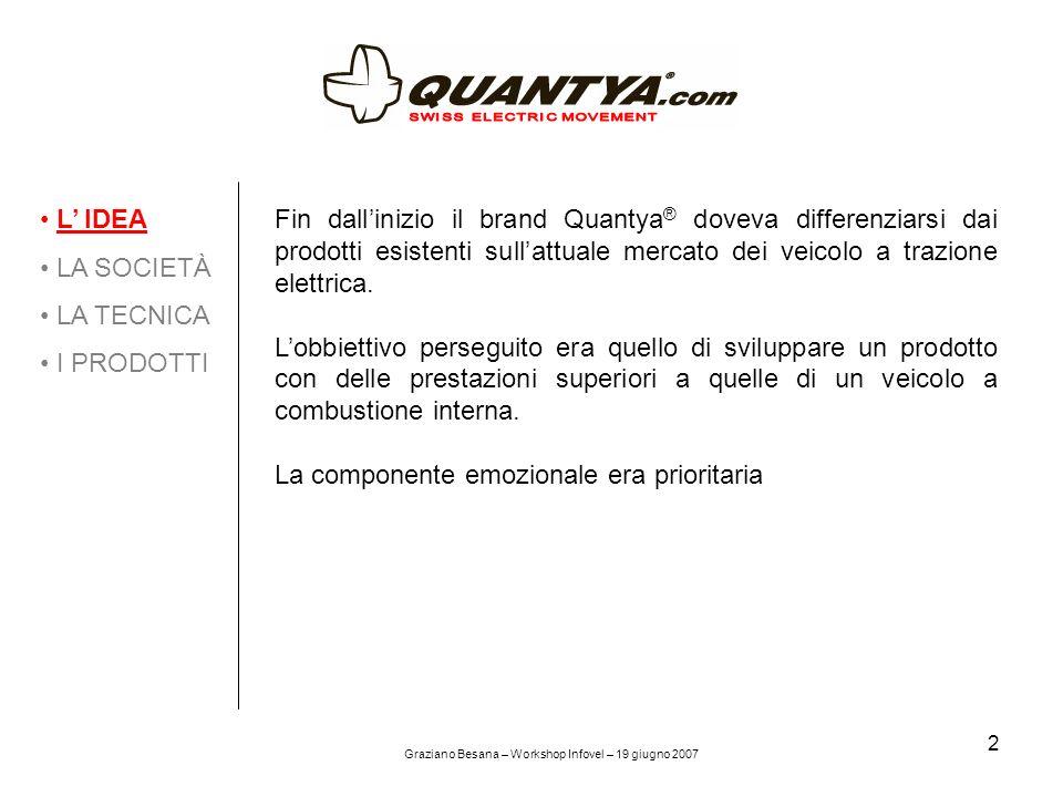 Graziano Besana – Workshop Infovel – 19 giugno 2007