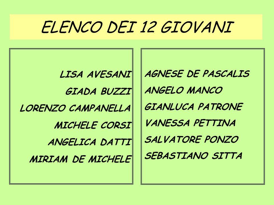 ELENCO DEI 12 GIOVANI LISA AVESANI GIADA BUZZI LORENZO CAMPANELLA