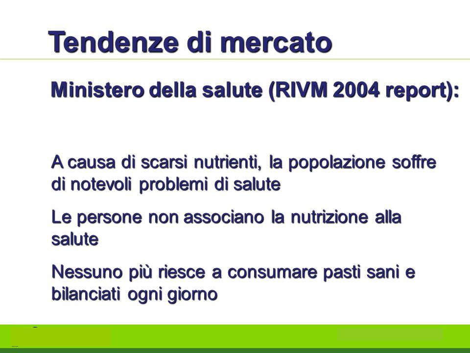Tendenze di mercato Ministero della salute (RIVM 2004 report):