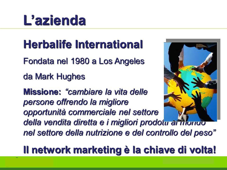 L'azienda Herbalife International
