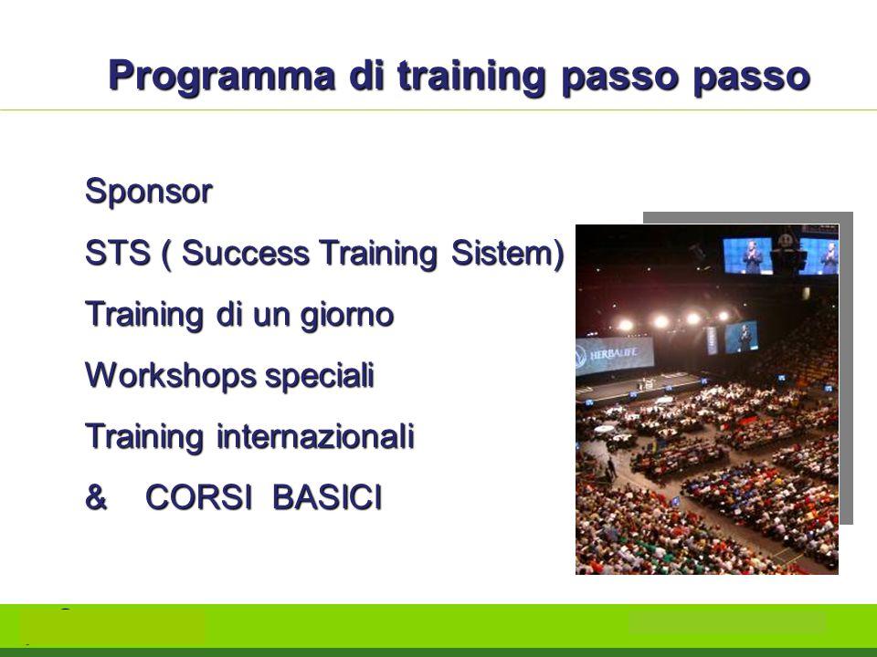Programma di training passo passo