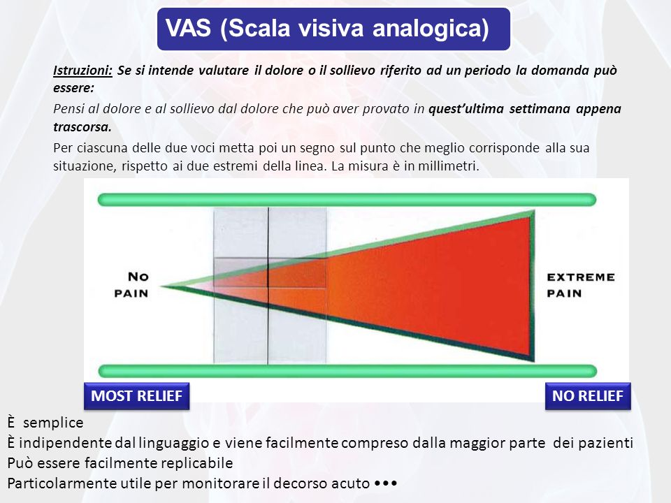VAS (Scala visiva analogica)