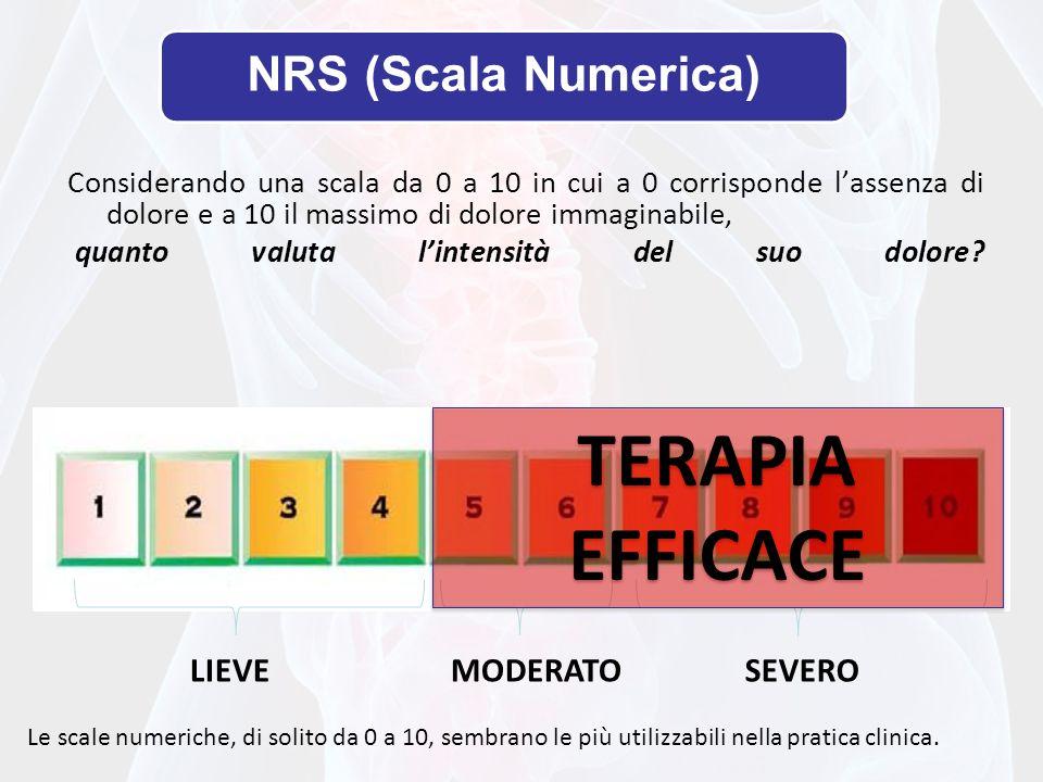 TERAPIA EFFICACE NRS (Scala Numerica) LIEVE MODERATO SEVERO