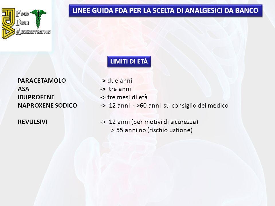LINEE GUIDA FDA PER LA SCELTA DI ANALGESICI DA BANCO