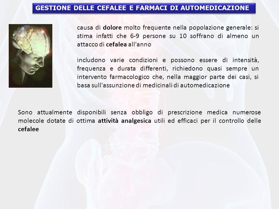 GESTIONE DELLE CEFALEE E FARMACI DI AUTOMEDICAZIONE
