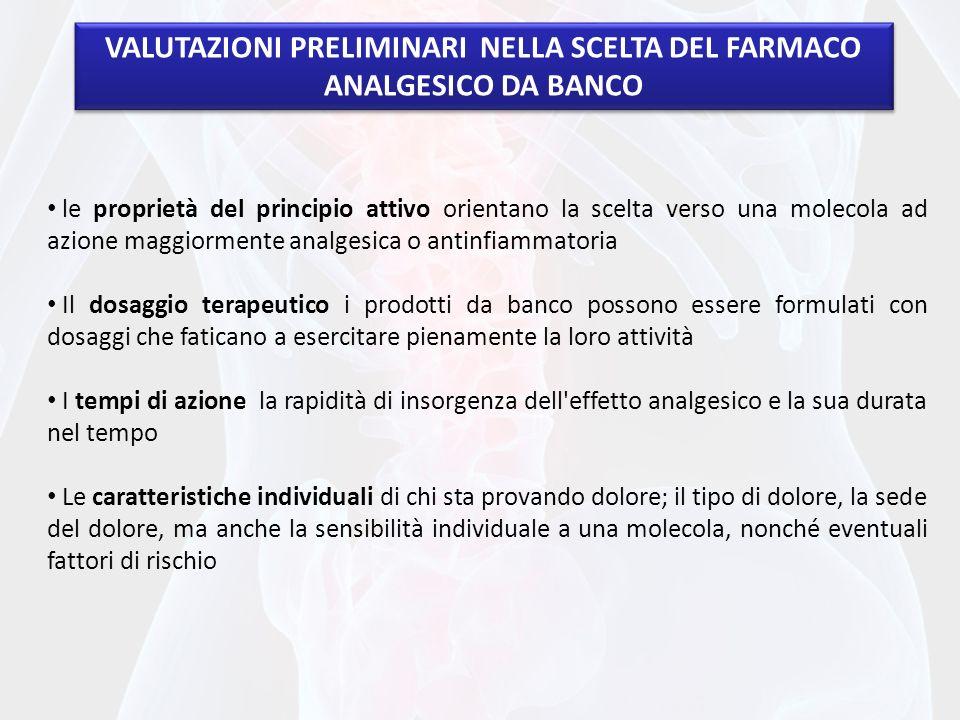 VALUTAZIONI PRELIMINARI NELLA SCELTA DEL FARMACO ANALGESICO DA BANCO