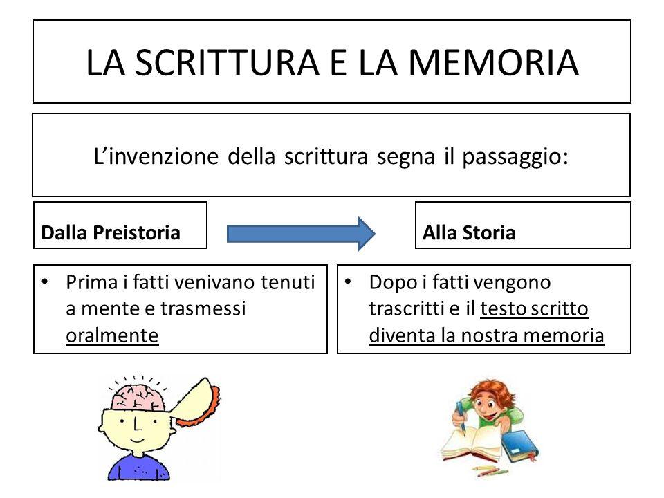 LA SCRITTURA E LA MEMORIA