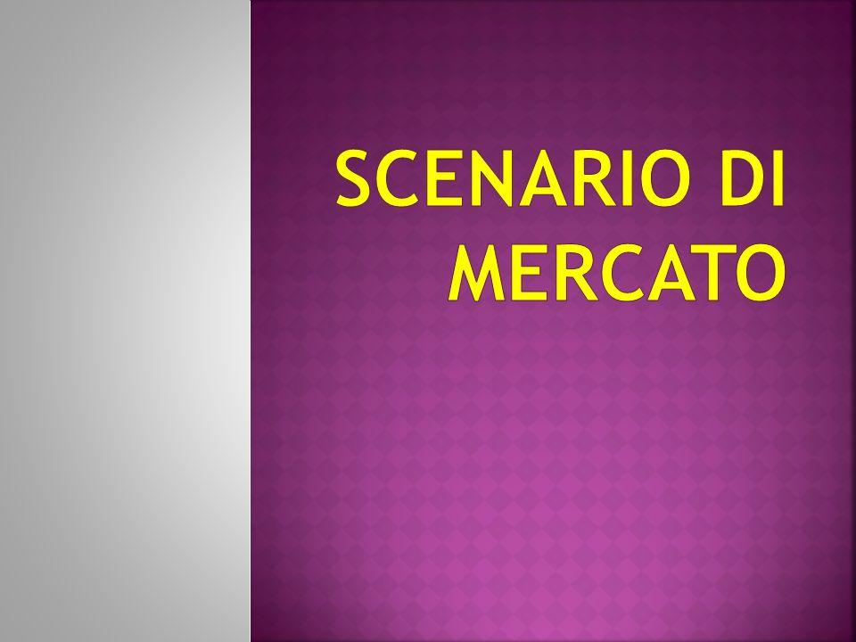 SCENARIO DI MERCATO