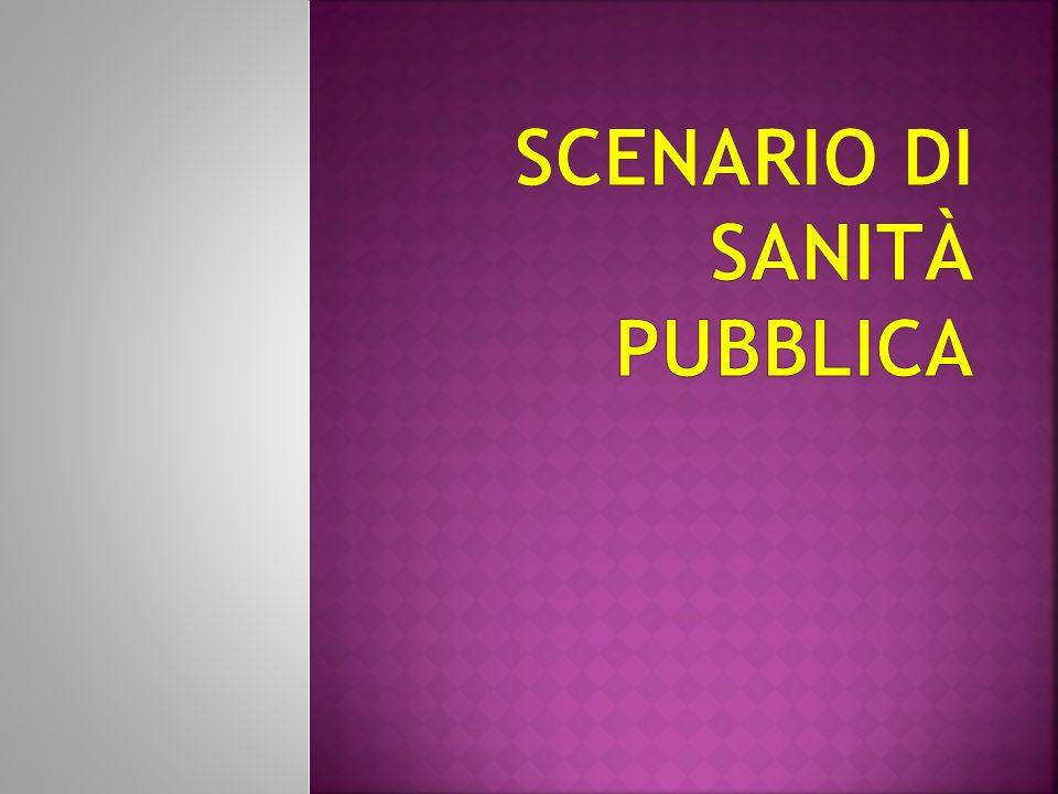 SCENARIO DI sanità pubblica