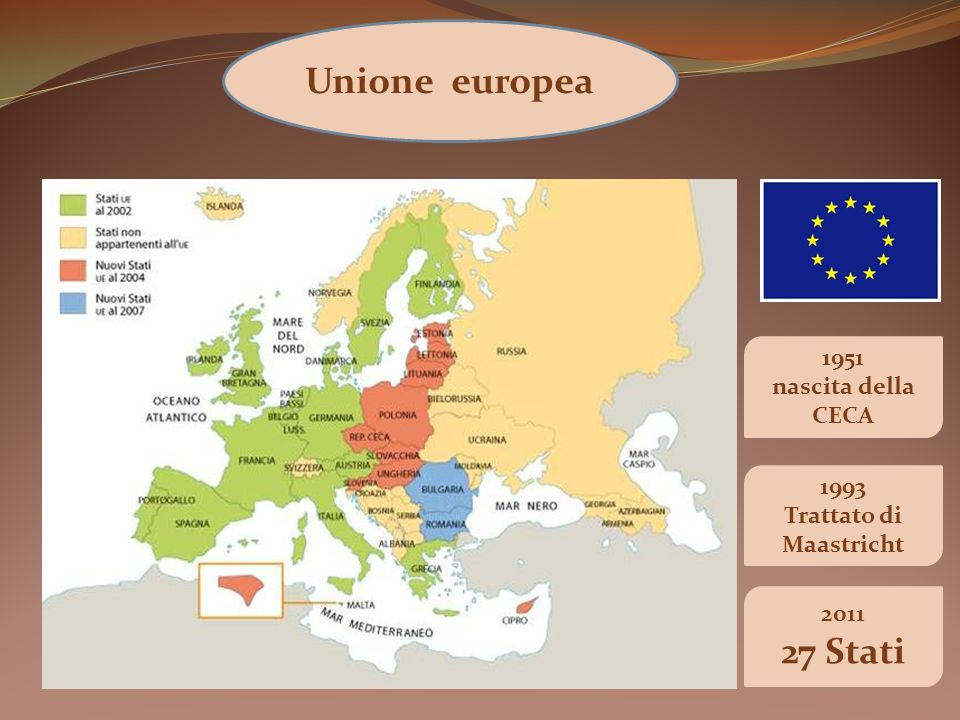 1993 Trattato di Maastricht