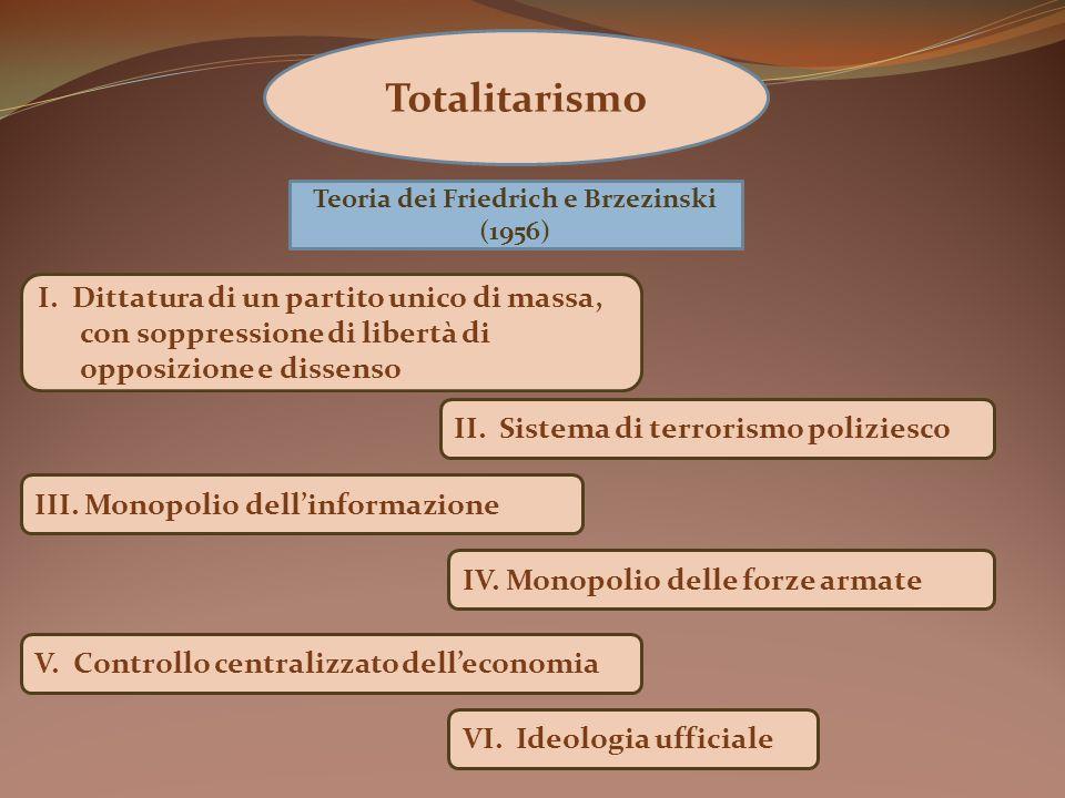 Teoria dei Friedrich e Brzezinski (1956)