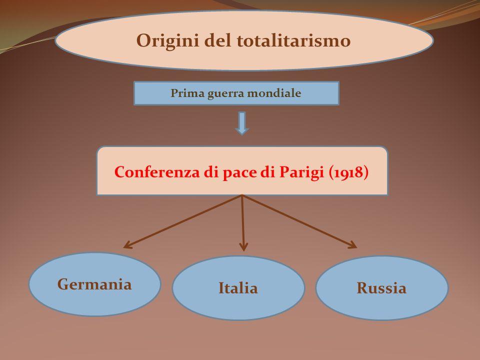 Origini del totalitarismo Conferenza di pace di Parigi (1918)