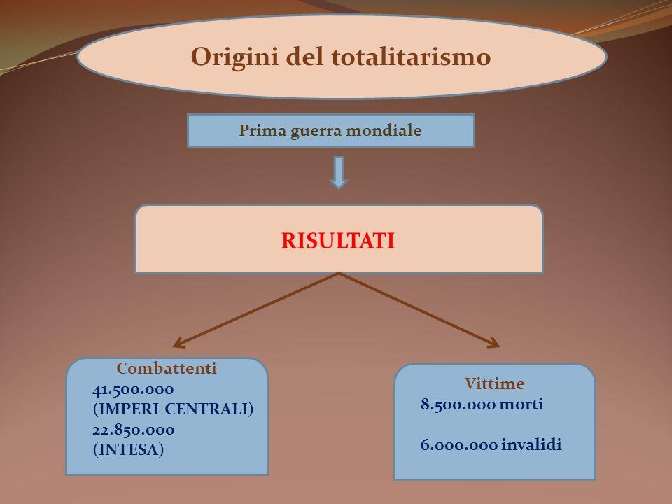 Origini del totalitarismo