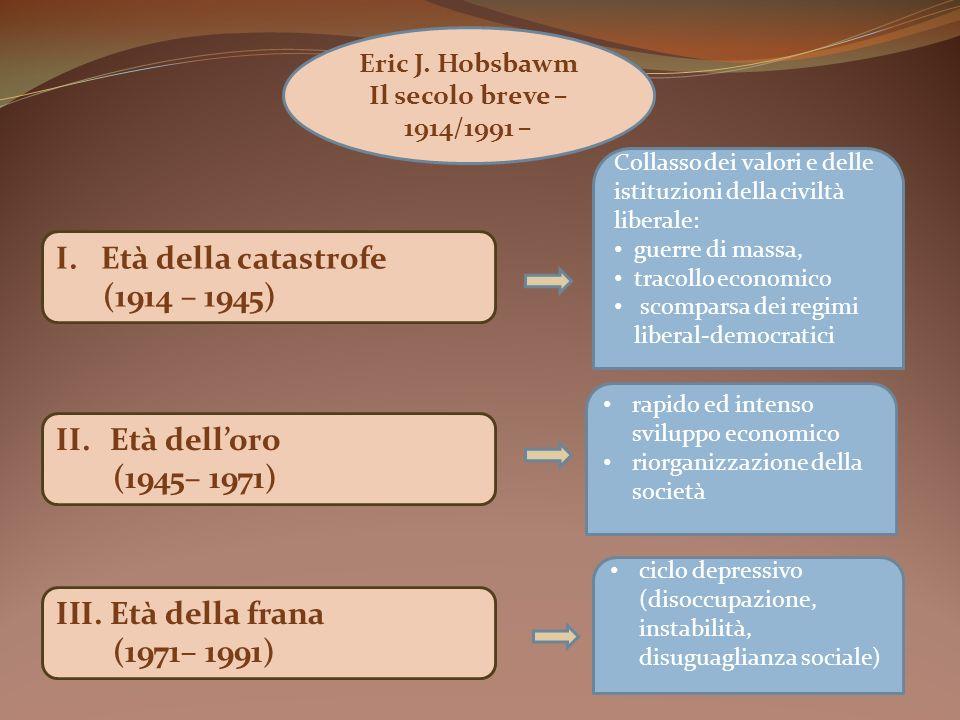 Età della catastrofe (1914 – 1945) Età dell'oro (1945– 1971)