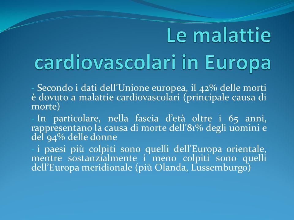 Le malattie cardiovascolari in Europa