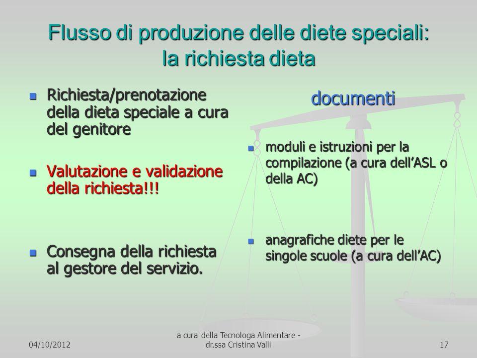 Flusso di produzione delle diete speciali: la richiesta dieta