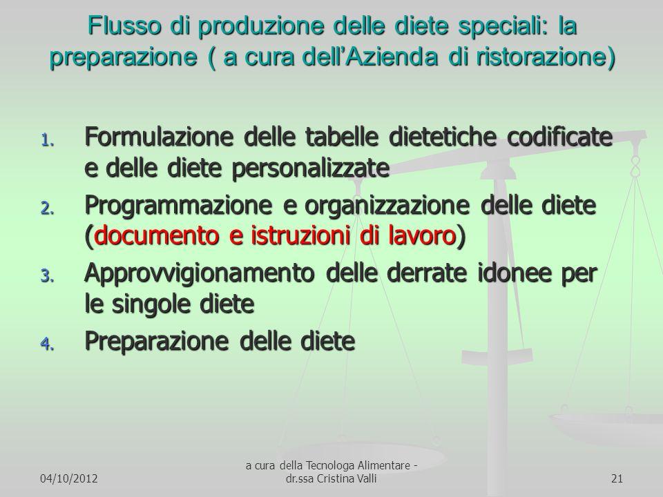 a cura della Tecnologa Alimentare -dr.ssa Cristina Valli
