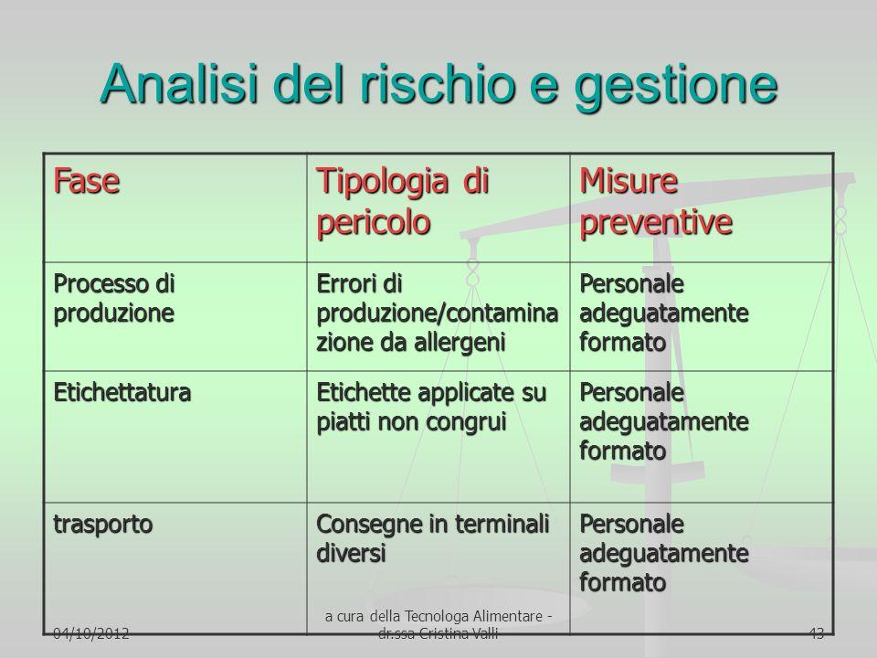 Analisi del rischio e gestione