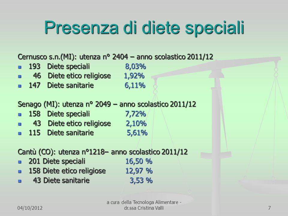 Presenza di diete speciali