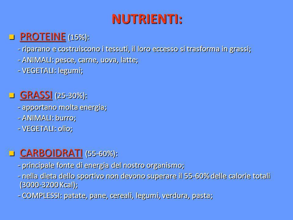 NUTRIENTI: PROTEINE (15%): GRASSI (25-30%): CARBOIDRATI (55-60%):