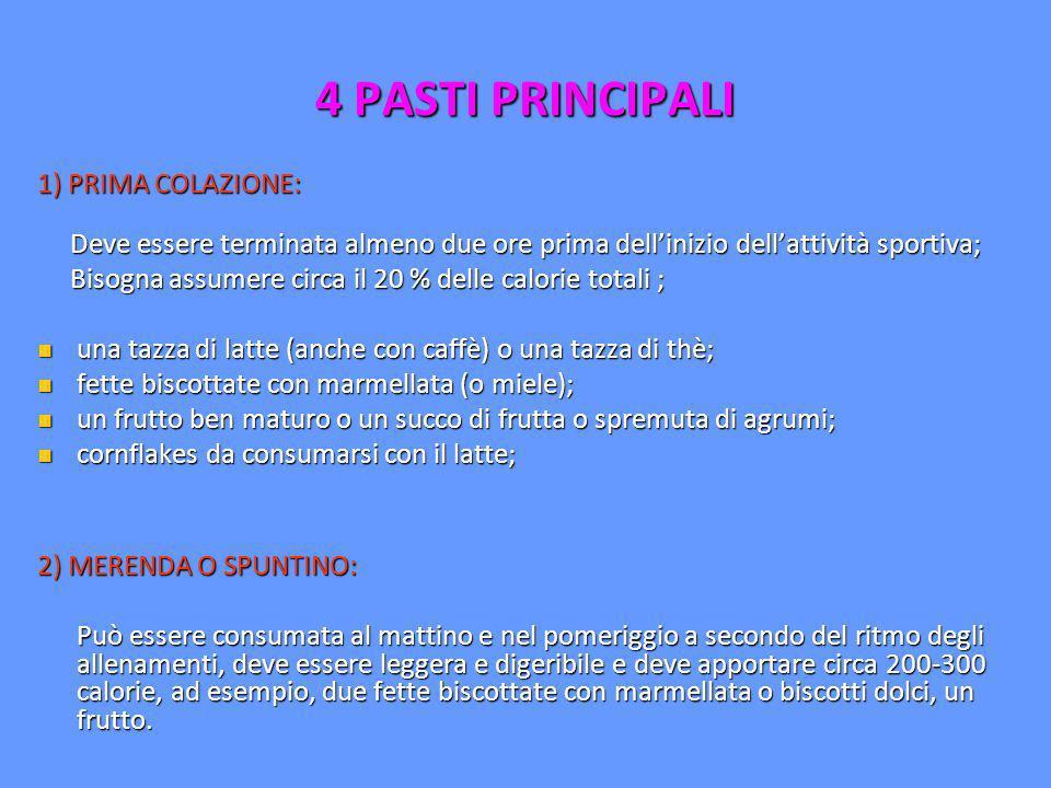 4 PASTI PRINCIPALI 1) PRIMA COLAZIONE: