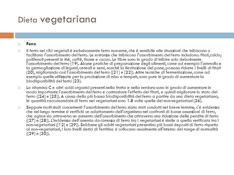 Dieta vegetariana Ferro