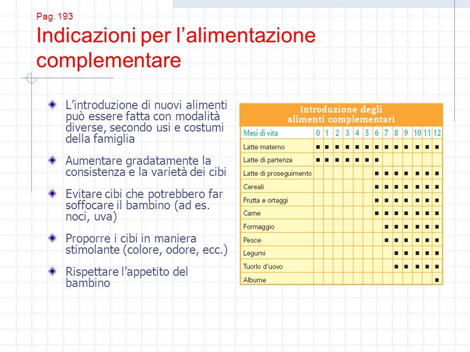 Pag. 193 Indicazioni per l'alimentazione complementare