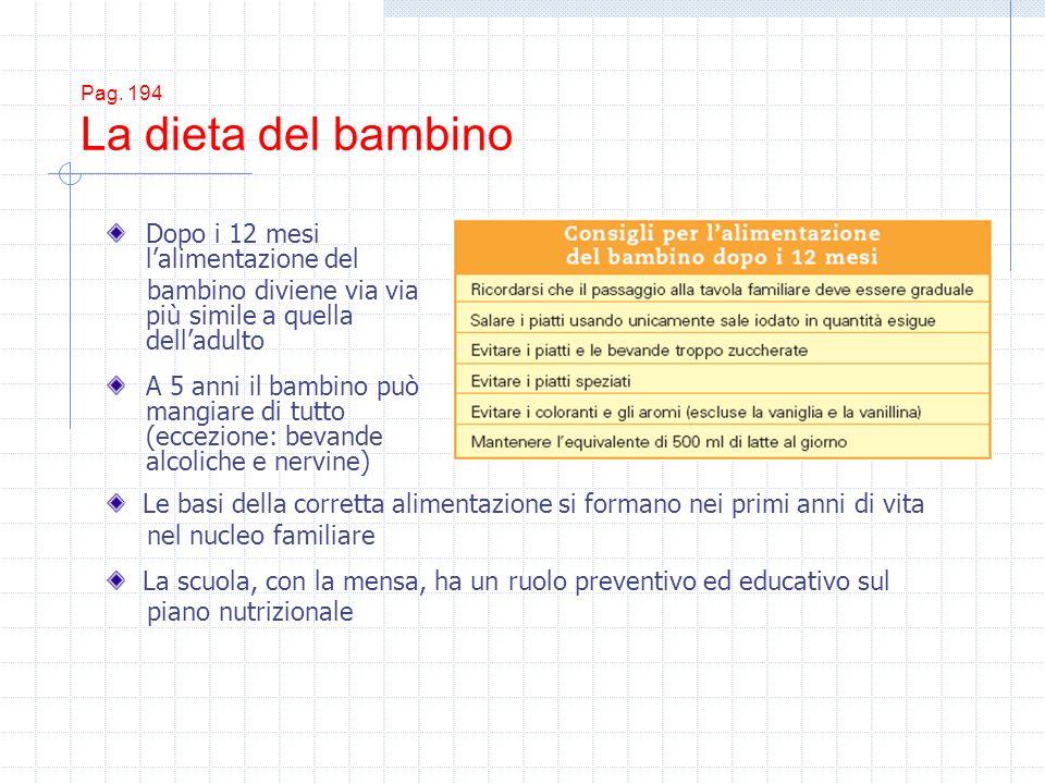 Pag. 194 La dieta del bambino
