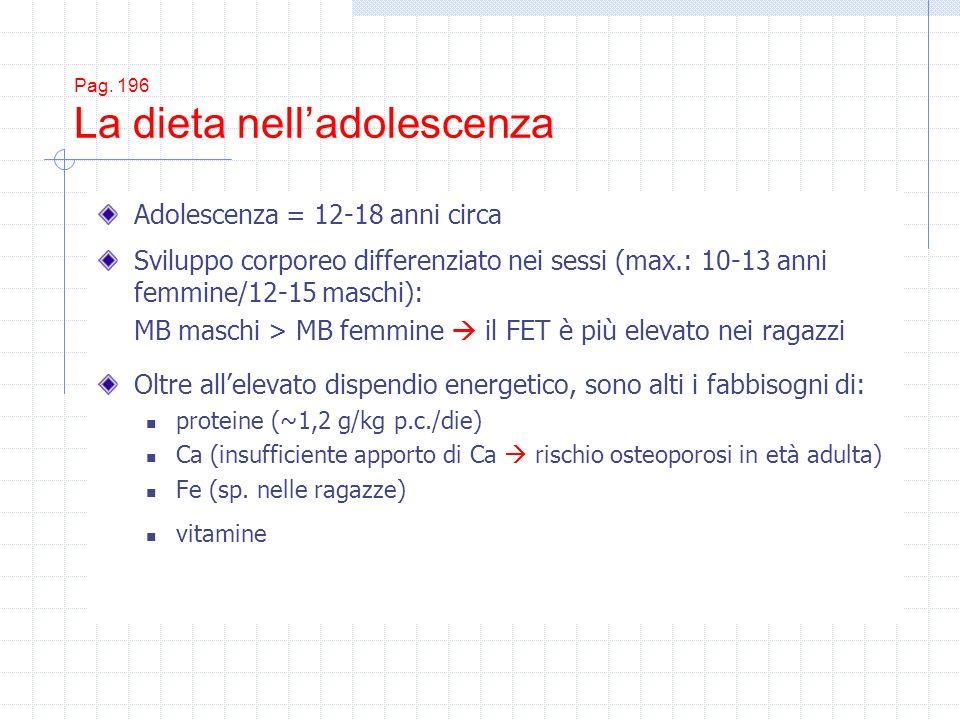 Pag. 196 La dieta nell'adolescenza