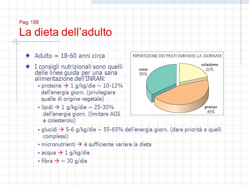 Pag. 198 La dieta dell'adulto
